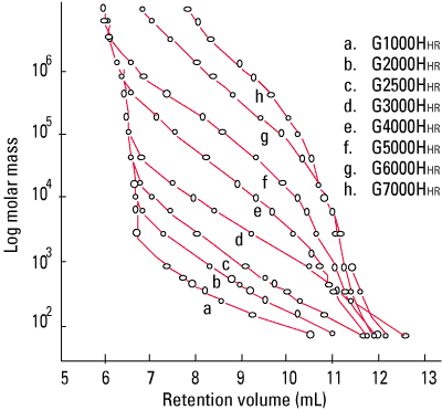 fig1_hhr_calibration_curves.png