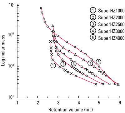 fig1_superhz_calibration_curves.png