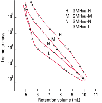 fig2_hhr_calibration_curves.png