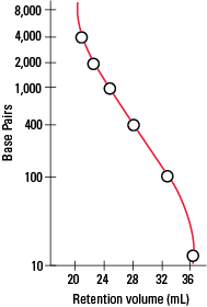 G-DNA-PW_Cal-curves_a.png